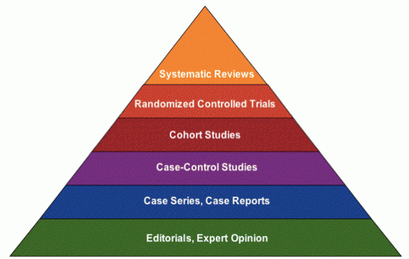Scientific_Studies_Homeopathy